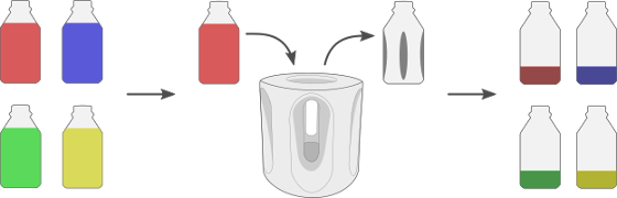 Parallel purification using the LOABeads system
